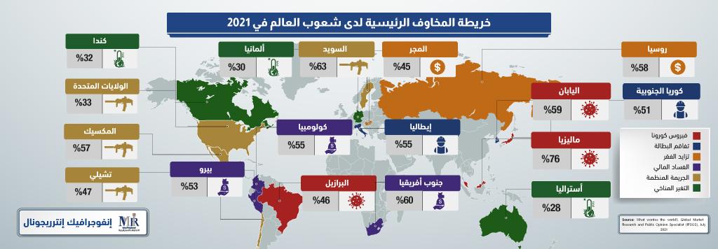 خريطة المخاوف الرئيسية لدى شعوب العالم في عام 2021